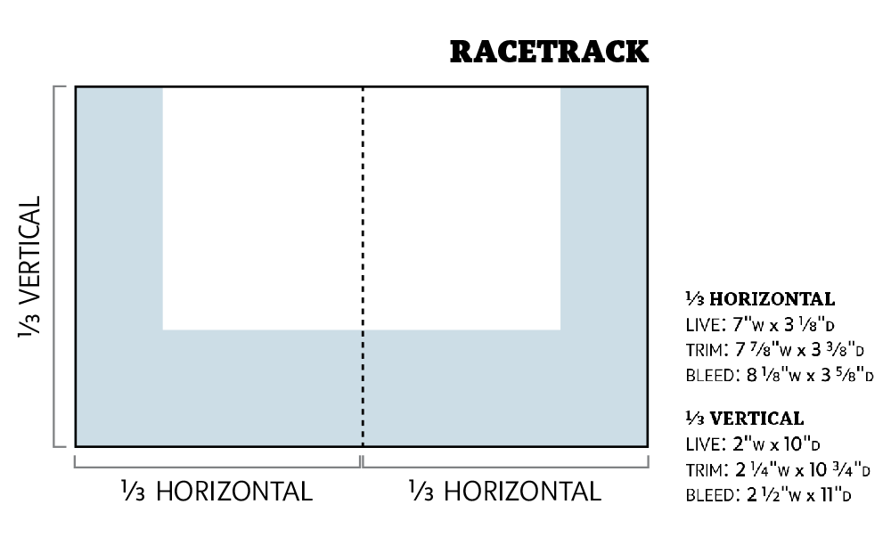 adv racetrack diagram