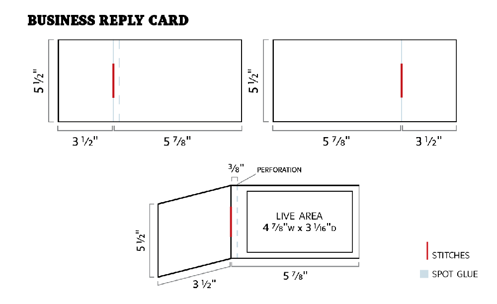 biz reply card diagram 01