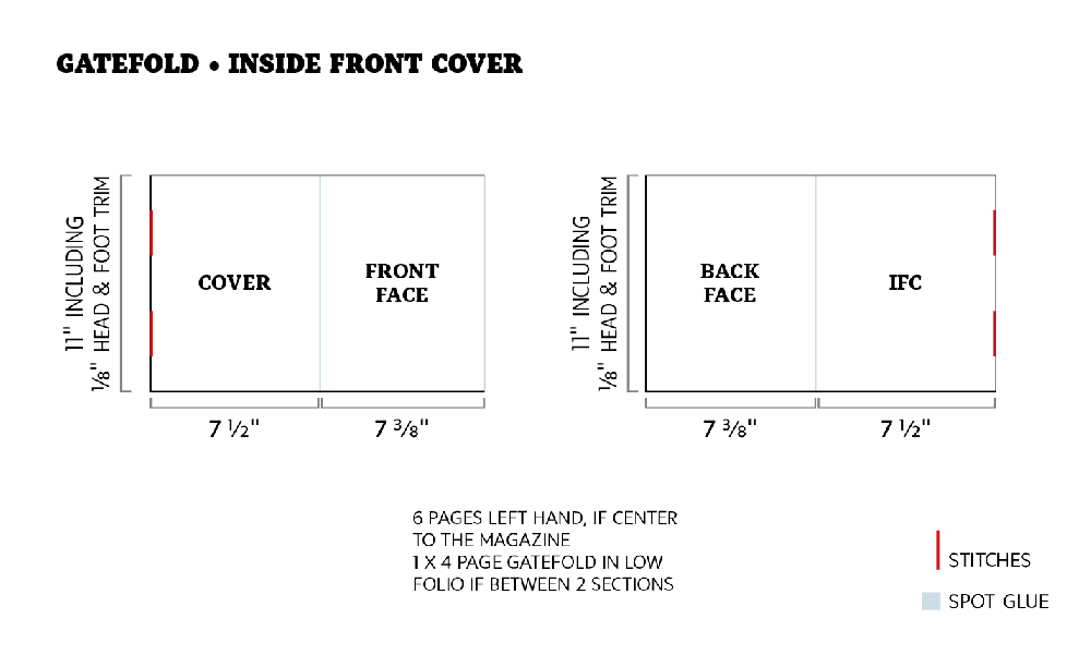 gatefold inside front diagram 01