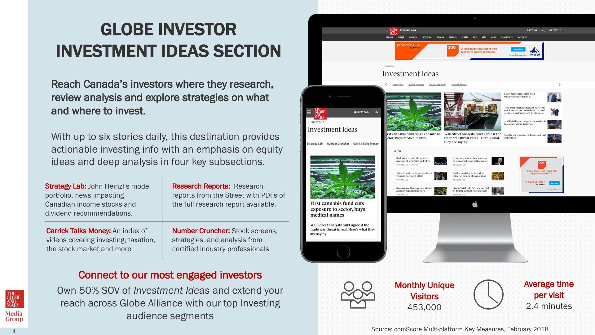 Globe Investor – Investment Ideas