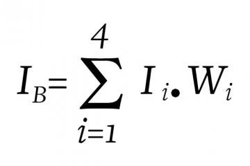 mass minority algorithm