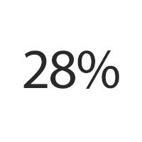 28-percent