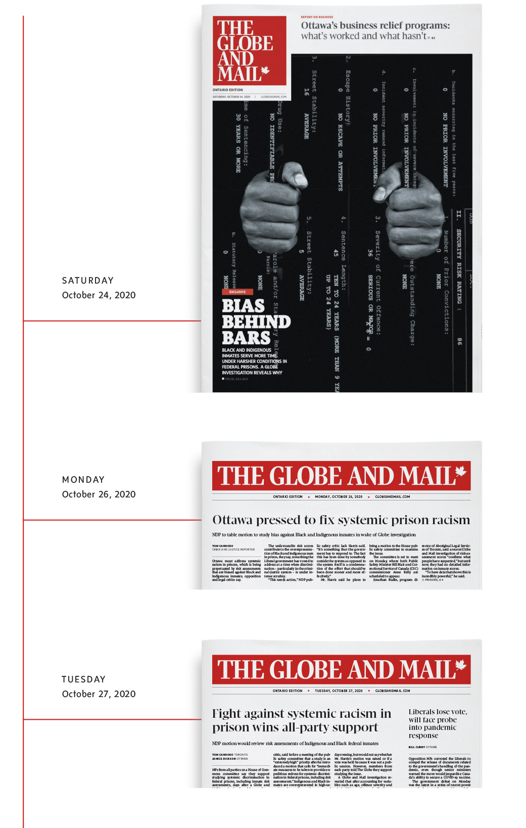 Editorial highlights from The Globe and Mail in 2020