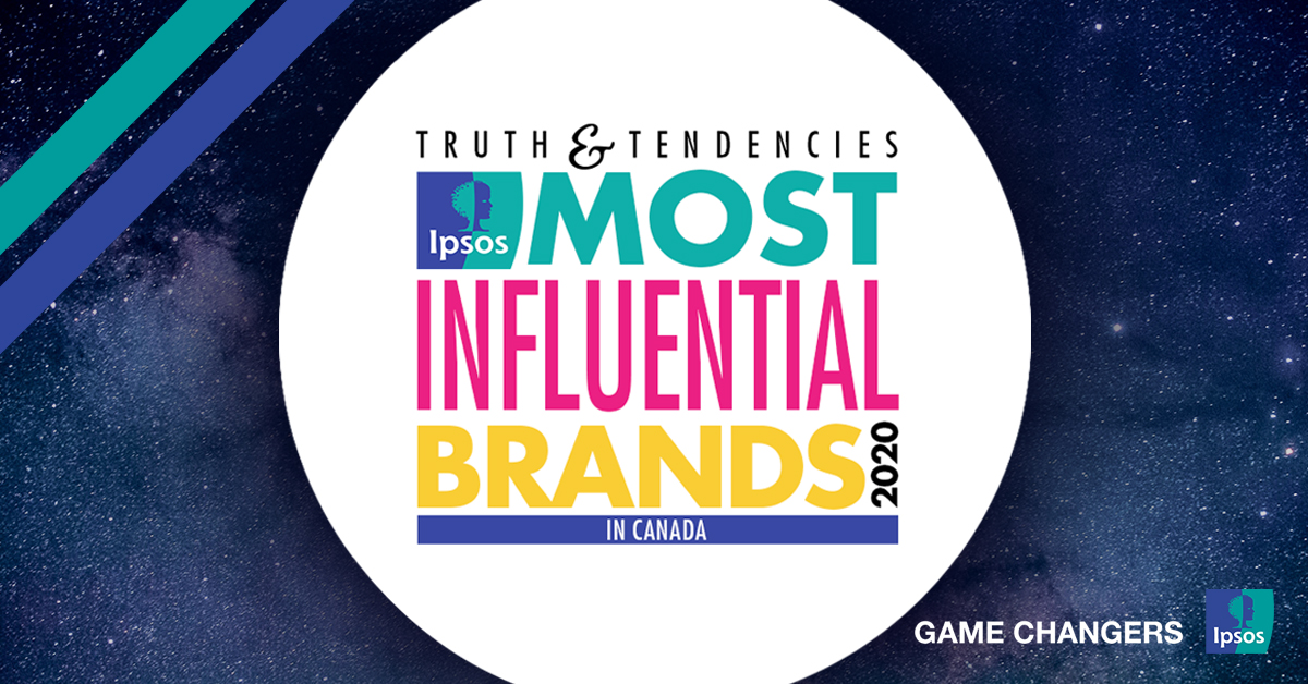 The Most Influential Brands in Canada 2020: Event Recording